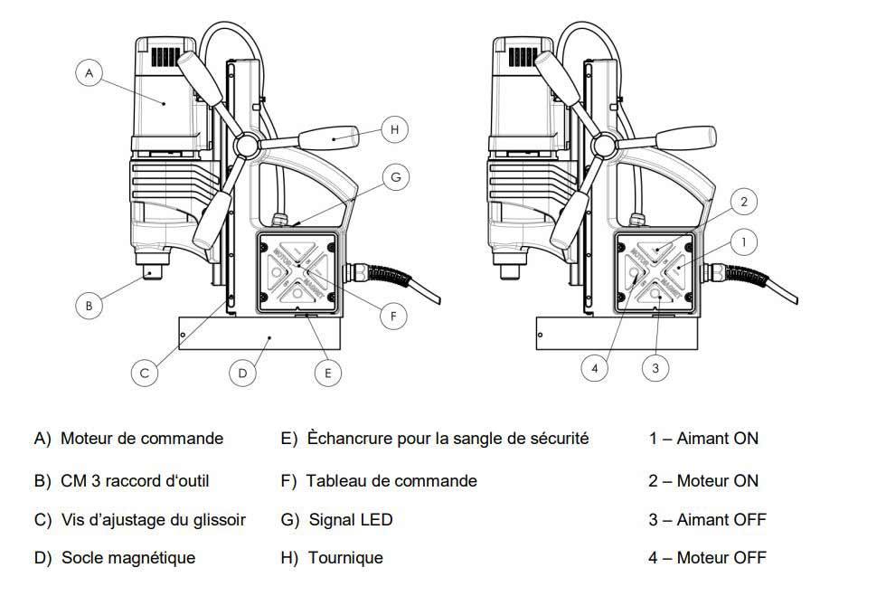 Schéma technique de la perceuse magnétique Promac MDA80-Q